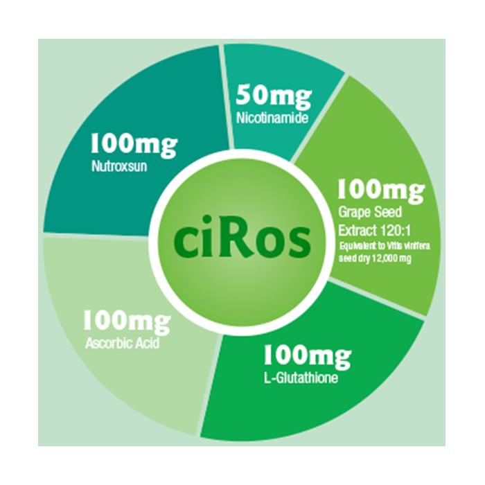5 thành phần chính của viên uống chống nắng Ciros